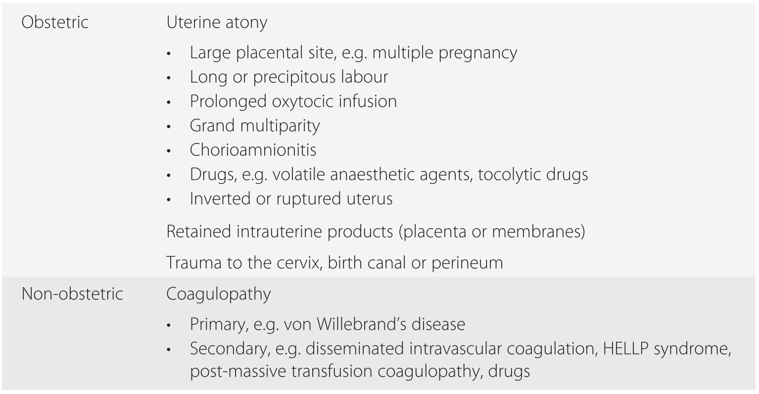 Pregnancy (Section 2) - Analgesia, Anaesthesia and Pregnancy