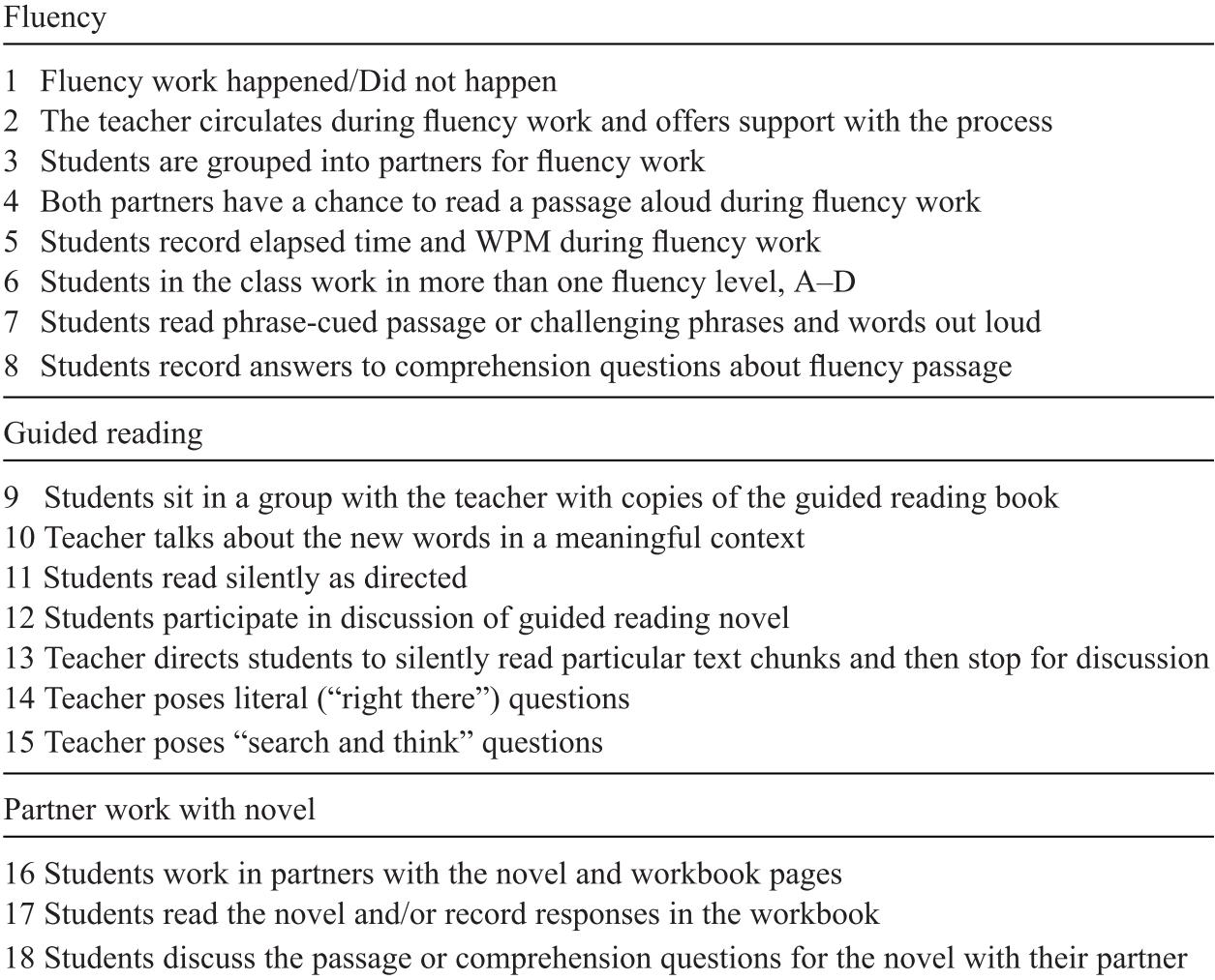 Improving Struggling Readers' Literacy Skills through Talk