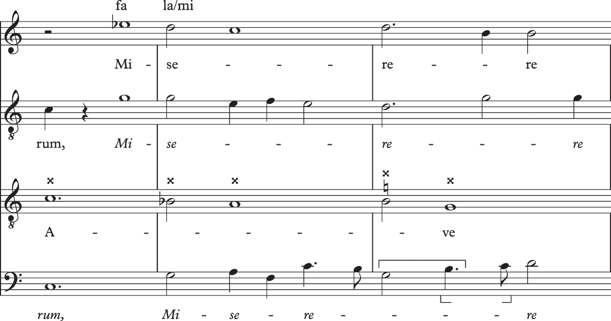 Music about Musicians (Part I) - Composing Community in Late