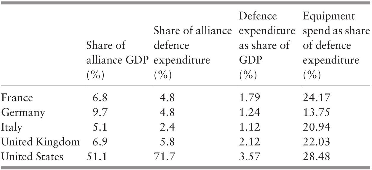 Autarky versus Globalisation (Part III) - The Political