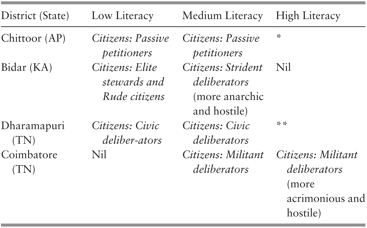 The Role of Literacy in Deliberative Democracy (Chapter 4