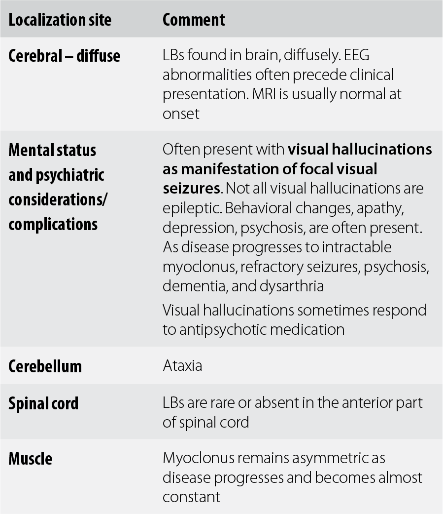 L - Synopsis of Neurology, Psychiatry and Related Systemic