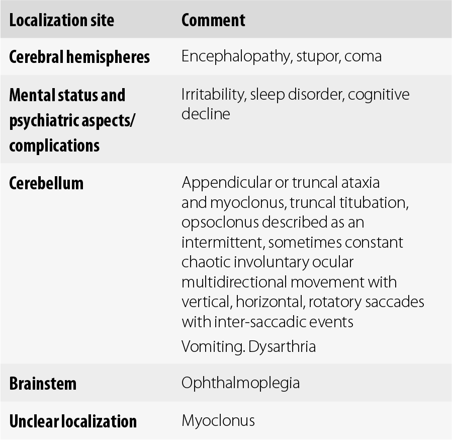 P - Synopsis of Neurology, Psychiatry and Related Systemic