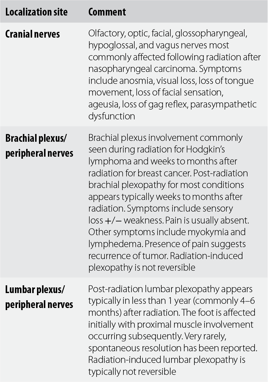 R - Synopsis of Neurology, Psychiatry and Related Systemic