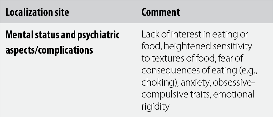 A - Synopsis of Neurology, Psychiatry and Related Systemic