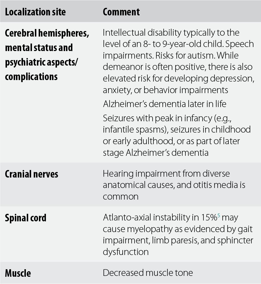 D - Synopsis of Neurology, Psychiatry and Related Systemic