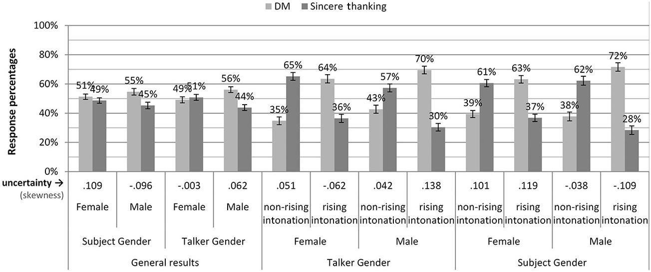 dating siti Web Gender ratio ang risalente Daan centri di coordinamento Marikina