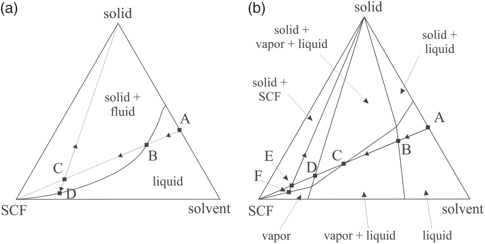 Precipitation Processes (Chapter 8) - Handbook of Industrial