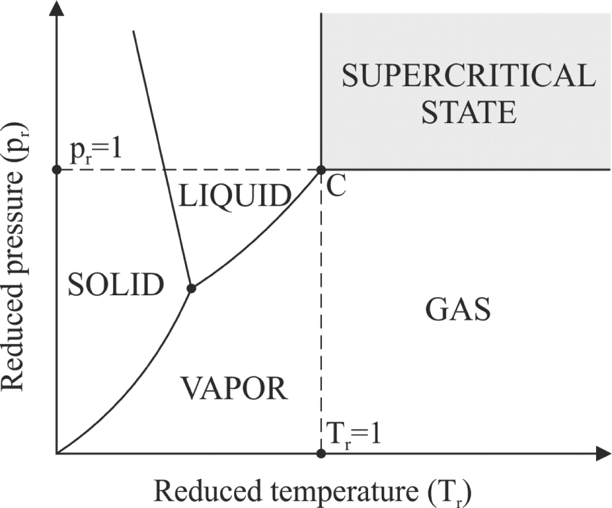 Precipitation Processes (Chapter 8) - Handbook of Industrial