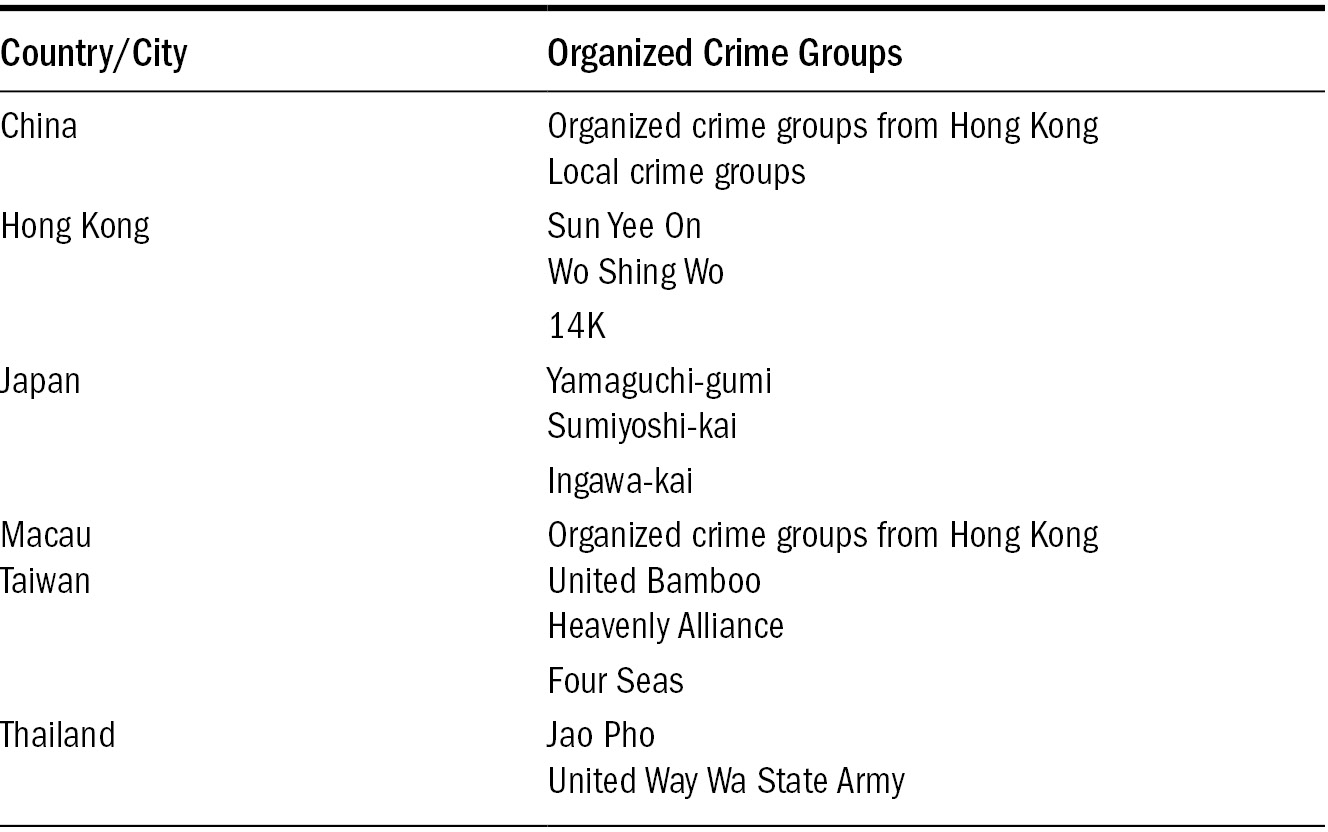 OVERVIEW: TRANSNATIONAL CRIME (PART I) - International and