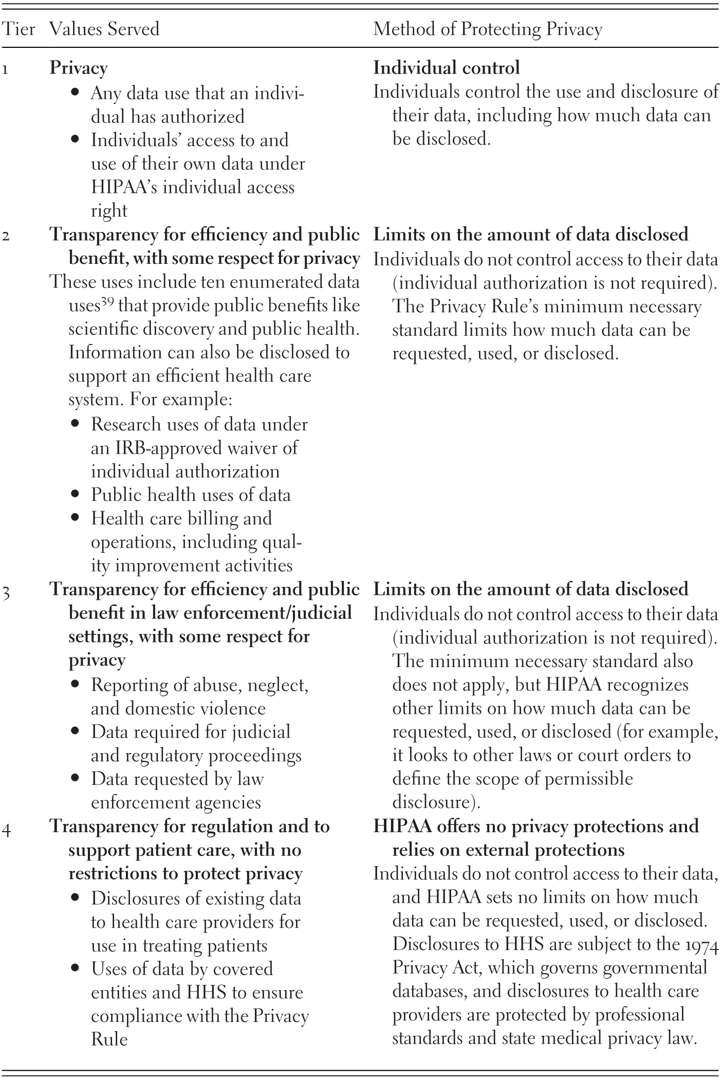 Transparency in Health and Health Care: Thematic Issues