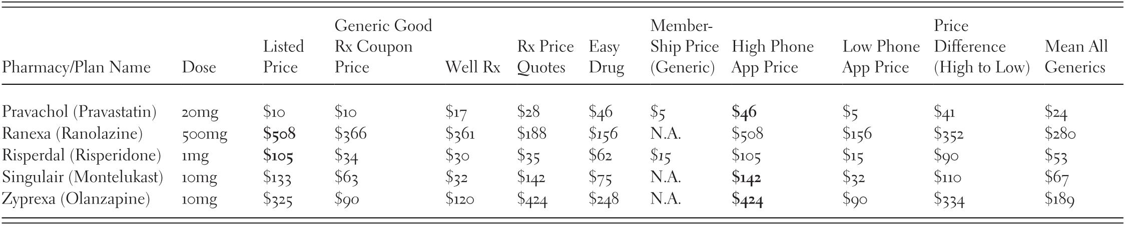 Ivermectin 6mg price in pakistan