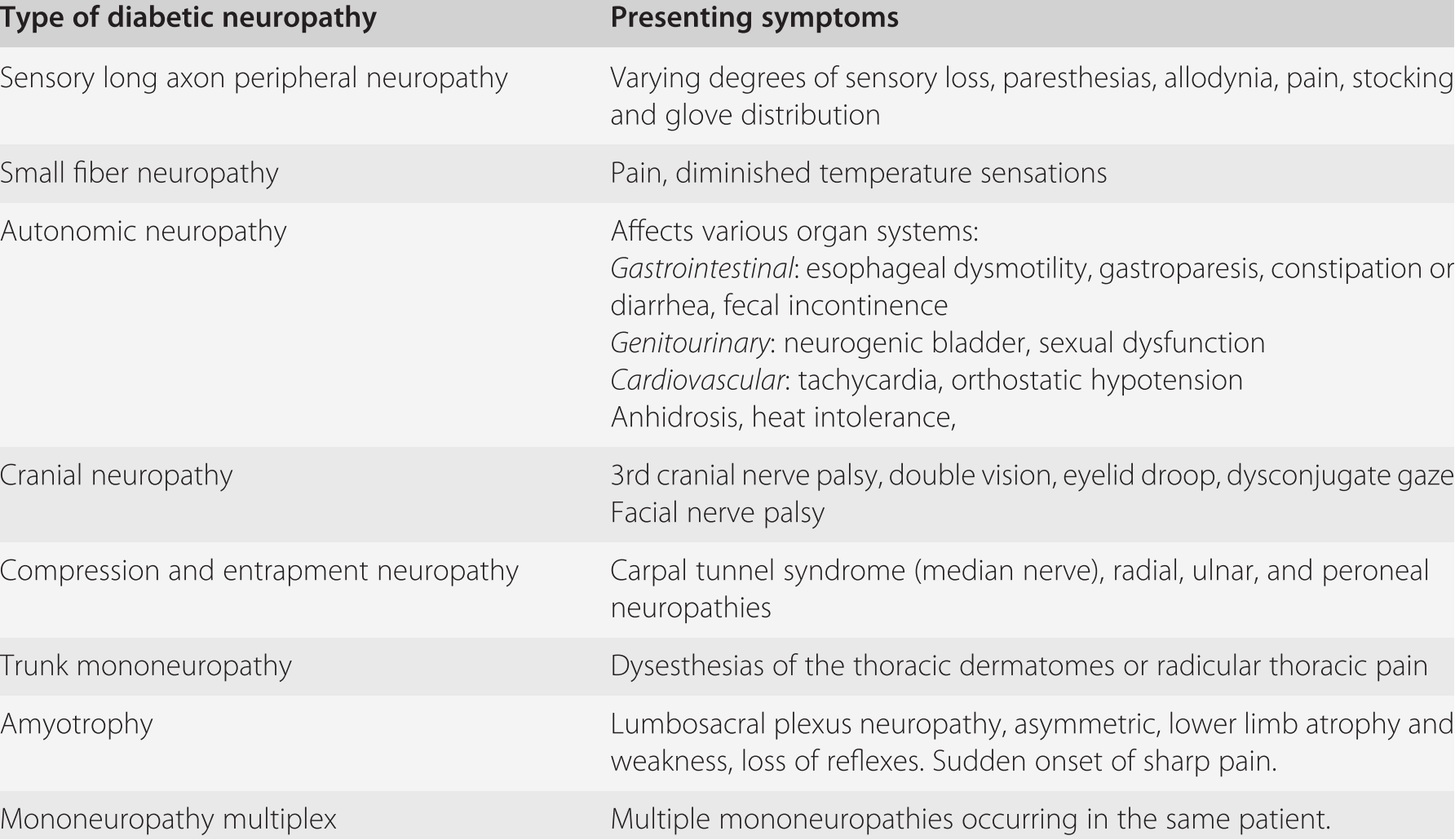 Neurologic problems in the elderly (Chapter 15) - Reichel's