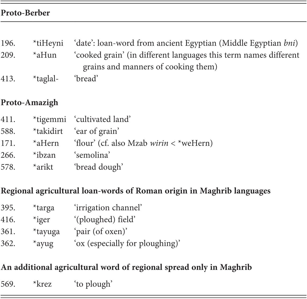Linguistic Aspects of Migration and Identity (Part VI