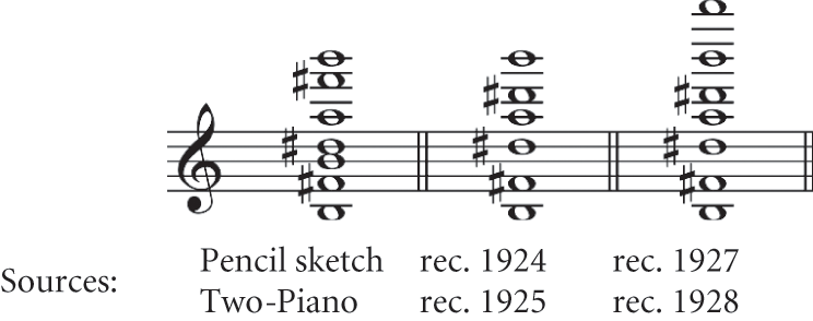 Profiles Of The Music Part Ii The Cambridge Companion To Gershwin
