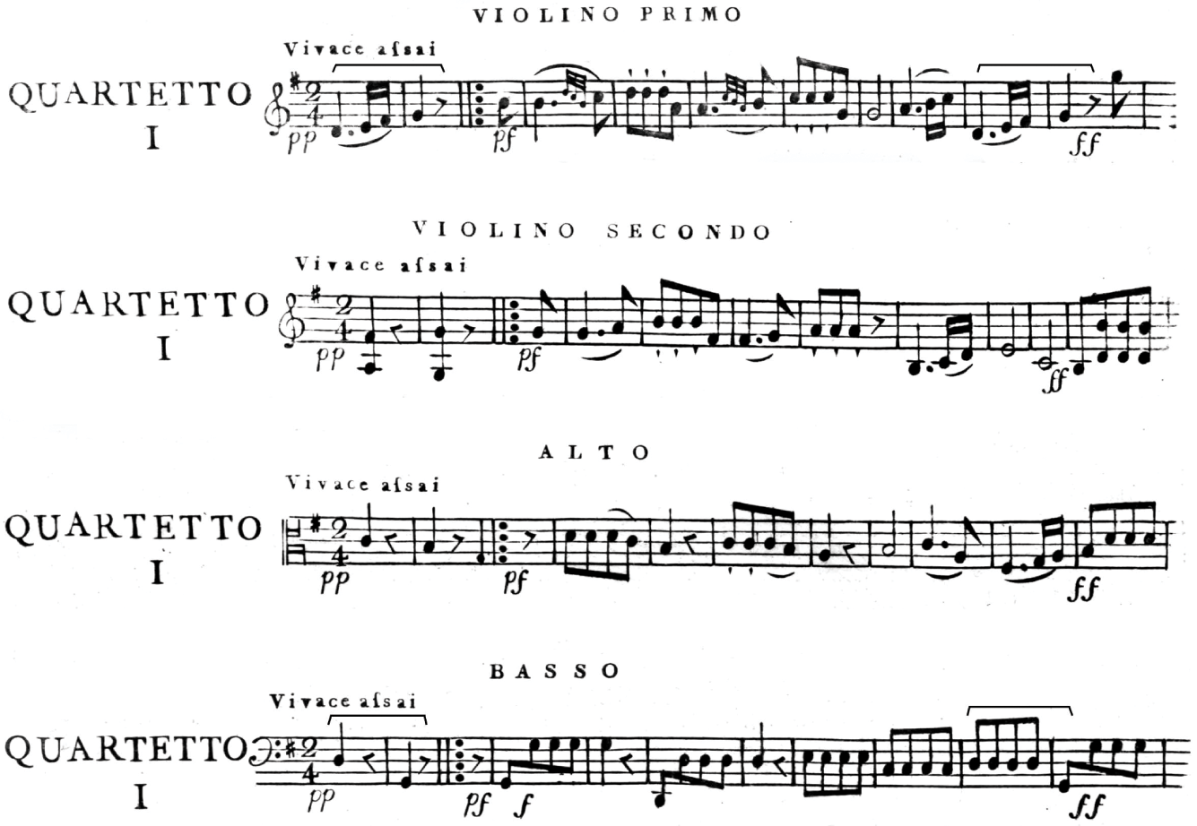 Dictionary - The Cambridge Haydn Encyclopedia