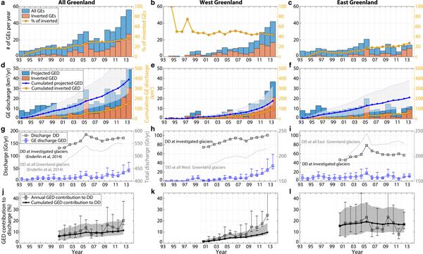 Monitoring Greenland ice sheet buoyancy-driven calving