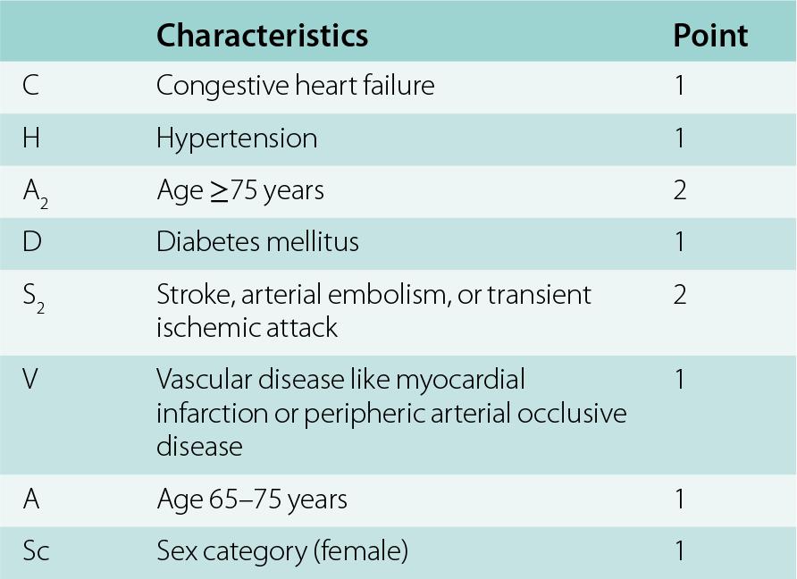 Pautas de hipertensión esc 2020 nih