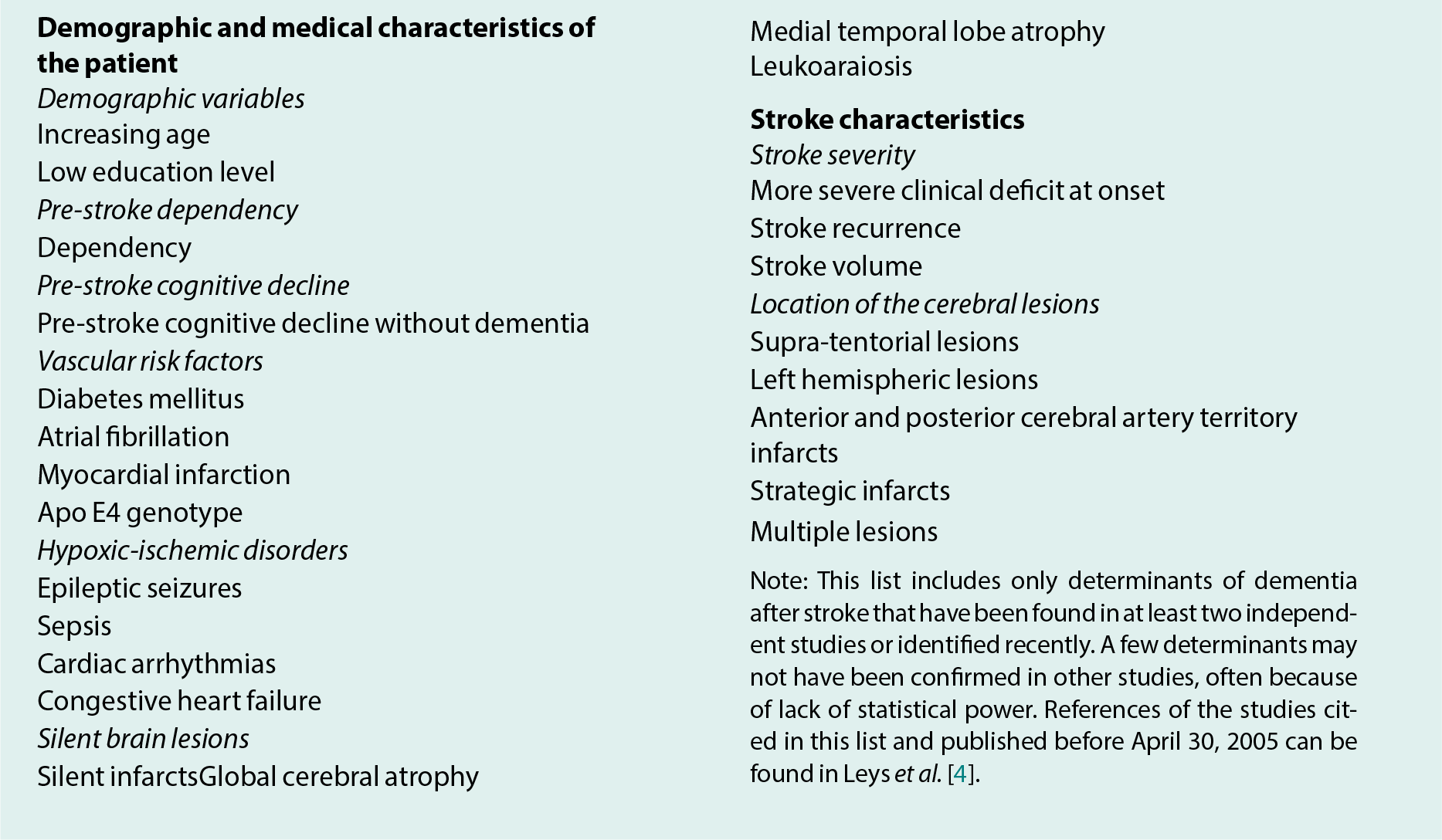 Diagnostics and Syndromes (Section 3) - Textbook of Stroke