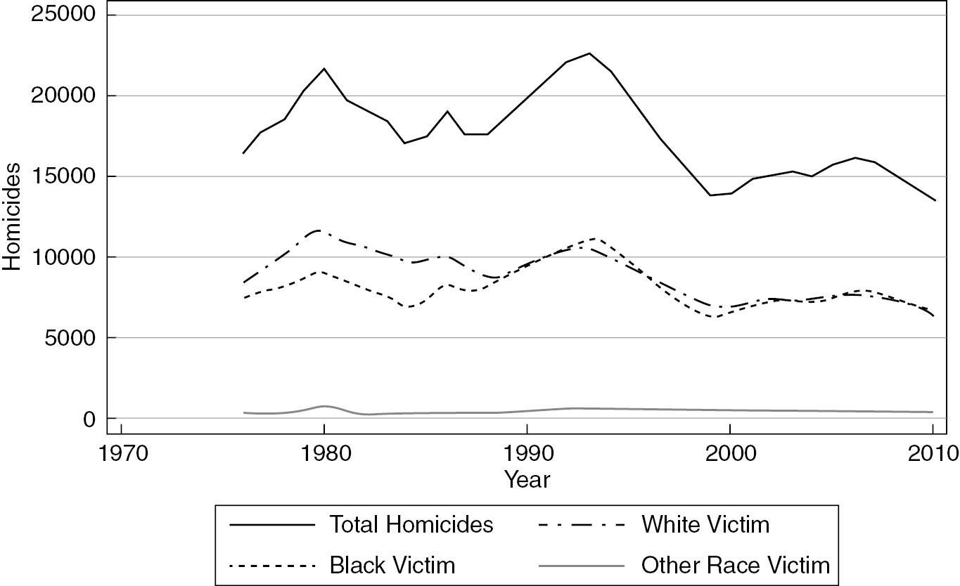 Police Force and Police Violence (Part IV) - The Cambridge