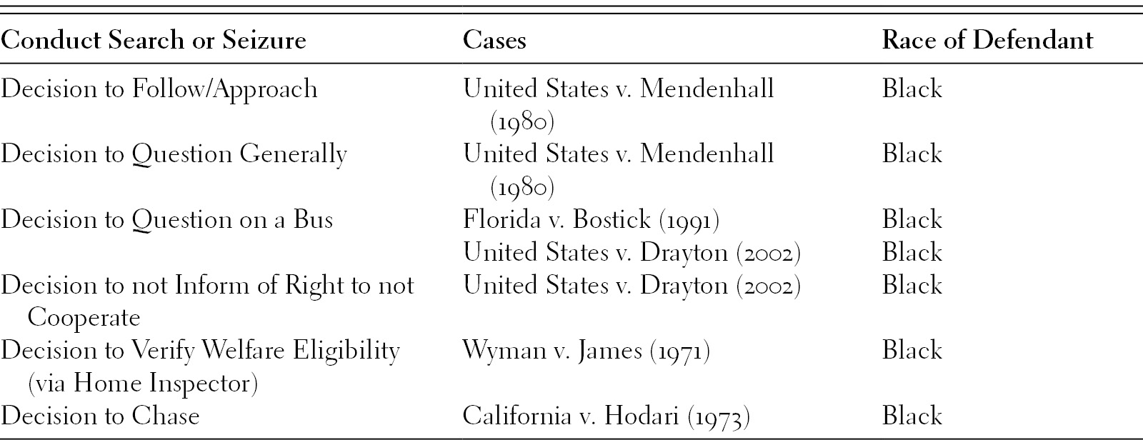 Discrimination (Part V) - The Cambridge Handbook of Policing