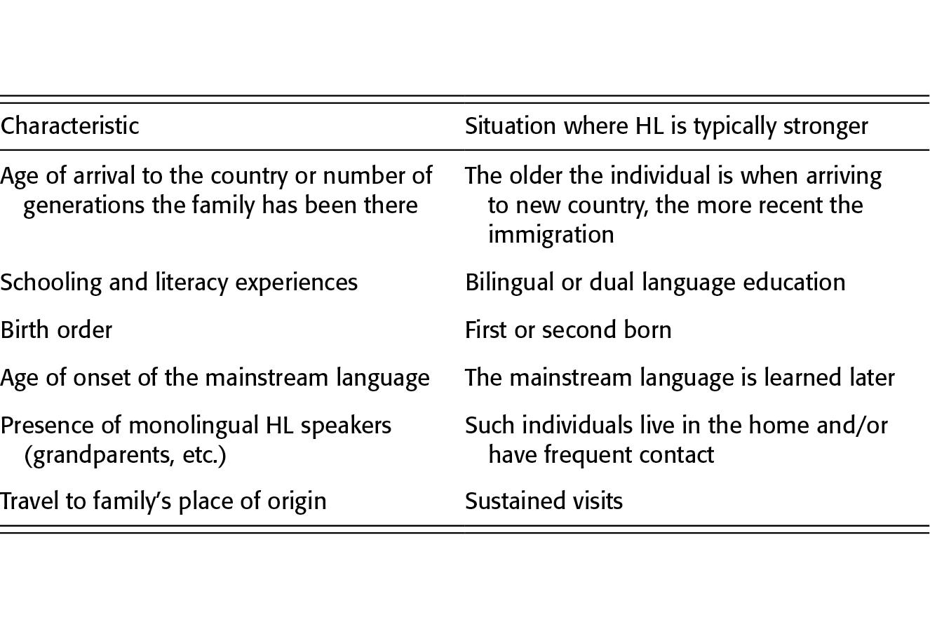 Context and Environment (Part VI) - The Cambridge Handbook