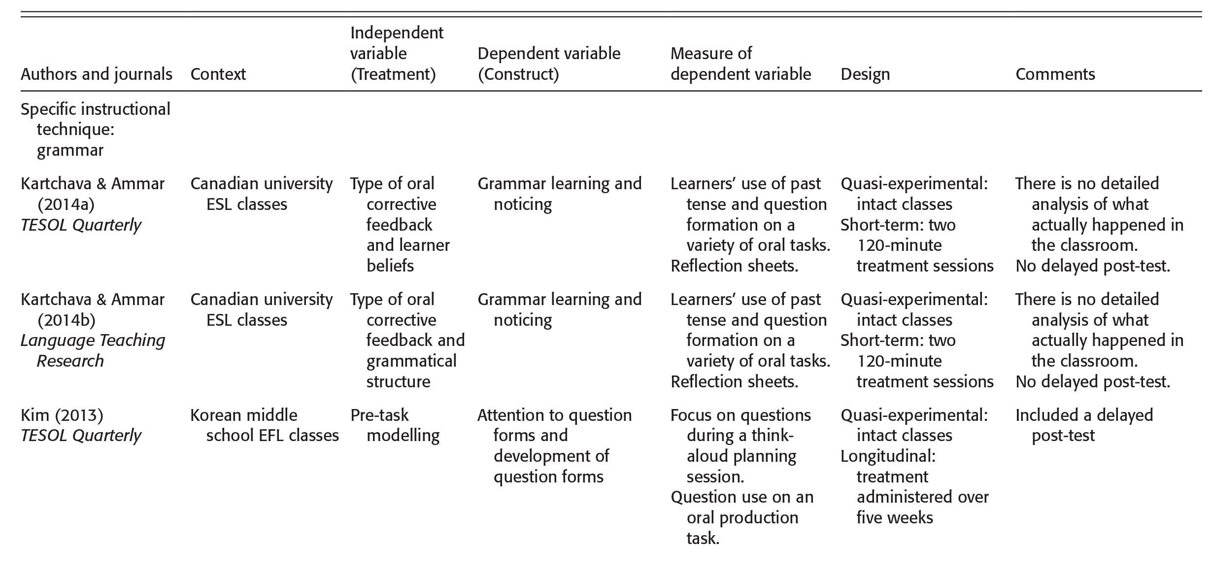 Methods (Part II) - The Cambridge Handbook of Language Learning