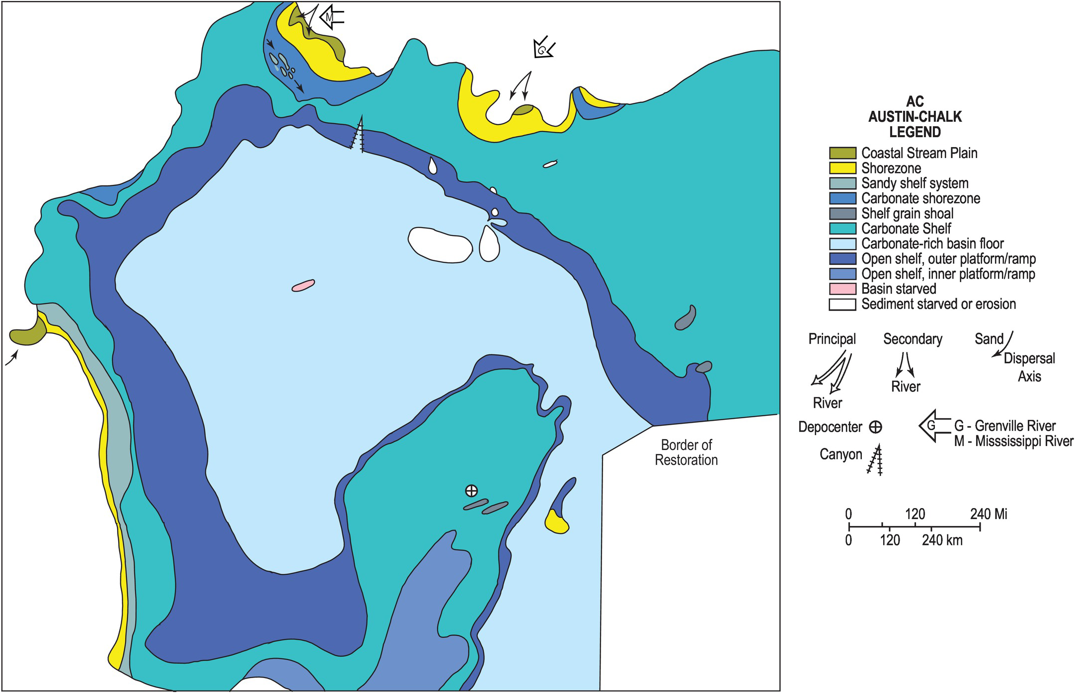 Mesozoic Depositional Evolution (Part II) - The Gulf of