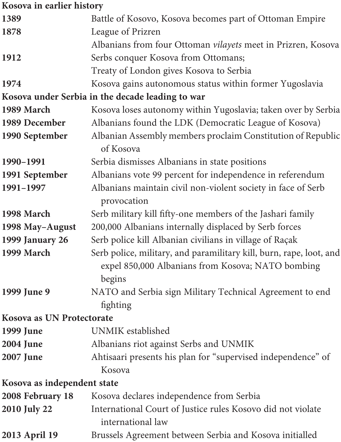 Yugoslav Successor States Part Four Central And