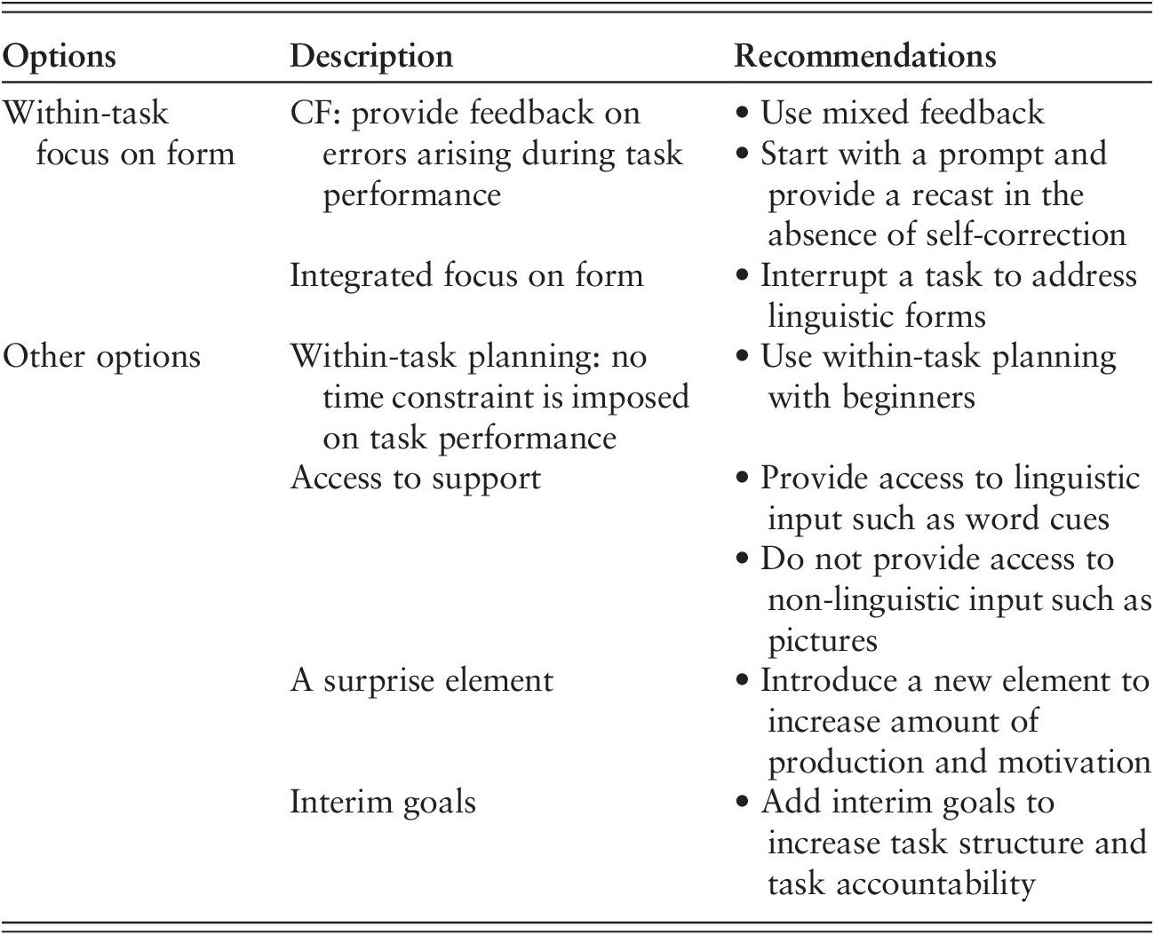 Methodology of Task Based Language Teaching Chapter 25   Task ...