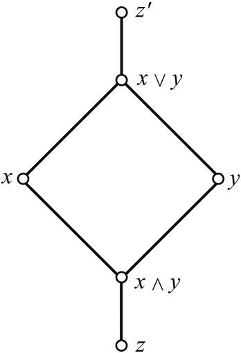 Majorization Across The Quantum Universe Chapter 16 Quantum Worlds
