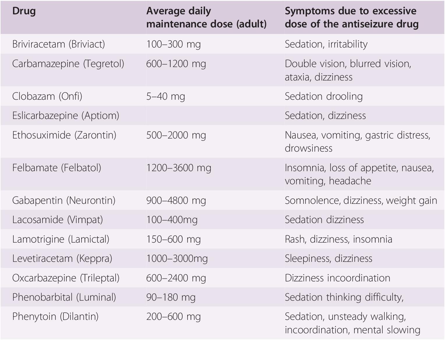 doxycycline mrsa