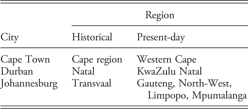 A Framework for English in South Africa (I) - English in