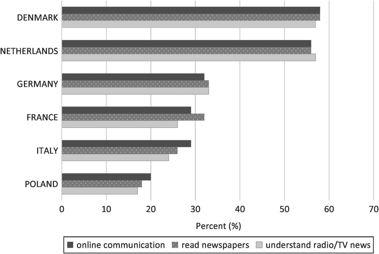 adult community online schlampe frau