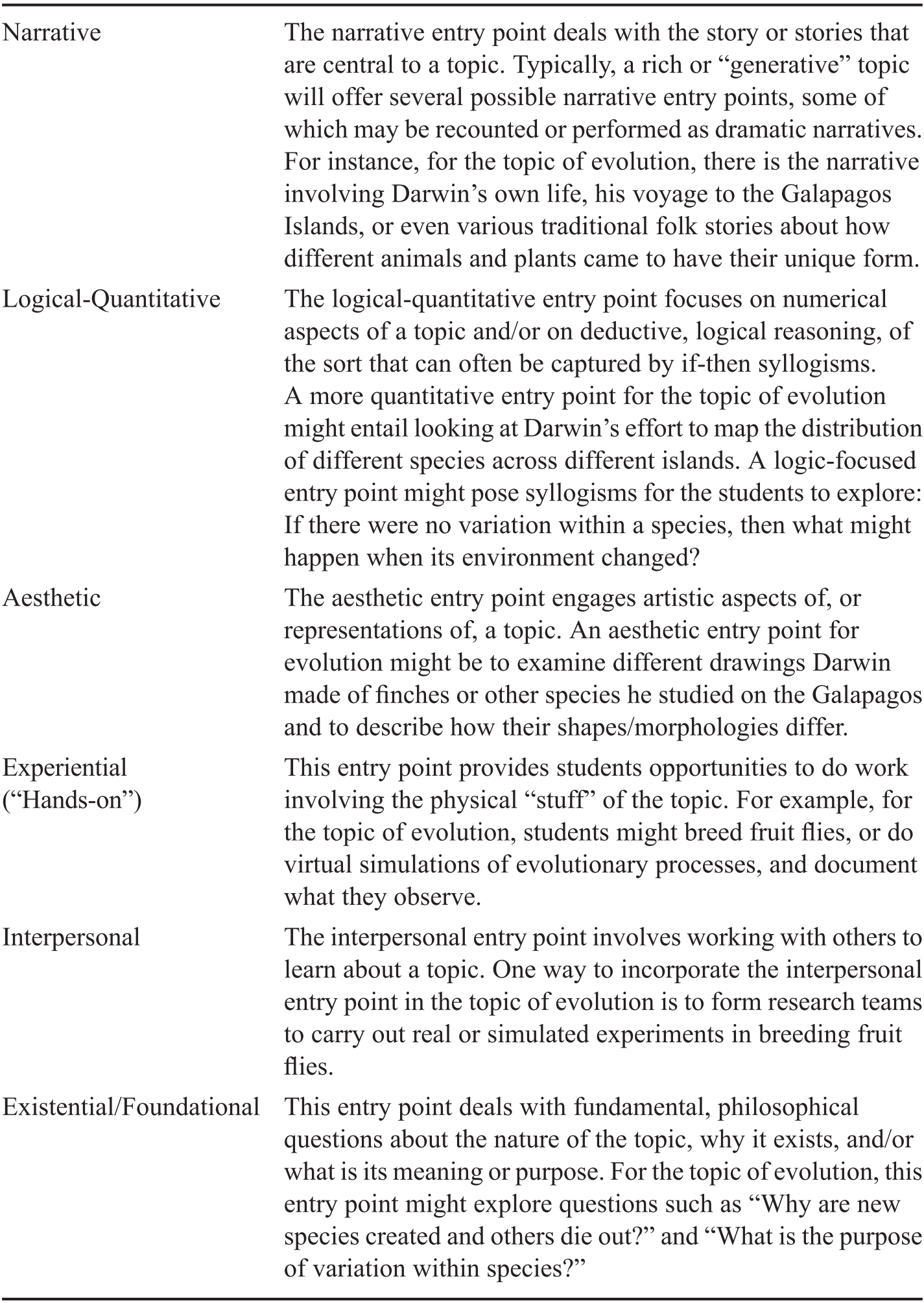 Picture of: Kinds Of Intelligence Part Vi The Cambridge Handbook Of Intelligence