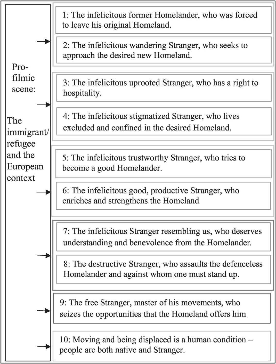 Methods Part Iii The Cambridge Handbook Of Intercultural Communication