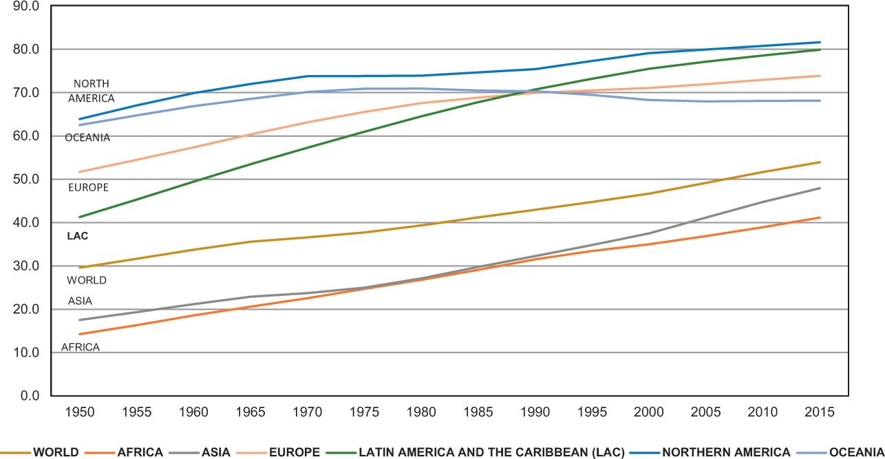 Resumen de resultados de elecciones 2020 de diabetes