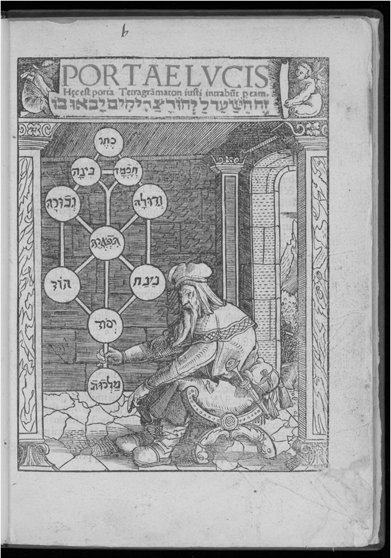 Spheres Sefirot And The Imaginal Astronomical Discourse Of Classical Kabbalah Harvard Theological Review Cambridge Core The kabbalistic tree of life has evolved over time. spheres sefirot and the imaginal