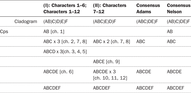 A bináris opciók ABC-je