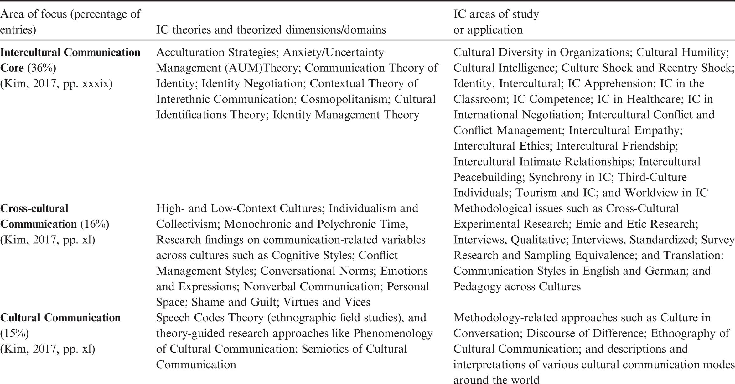 Communication culture level coursework clergy job application cover letter sample
