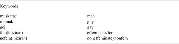 Pasivan gay 8 cosas