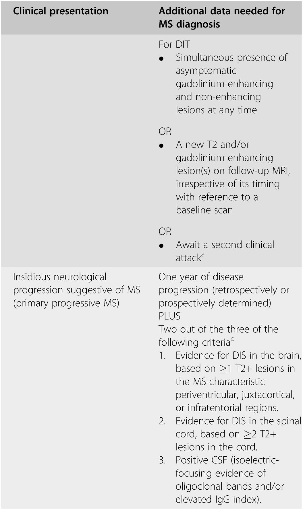 Disease-specific neurorehabilitation systems (Section 7