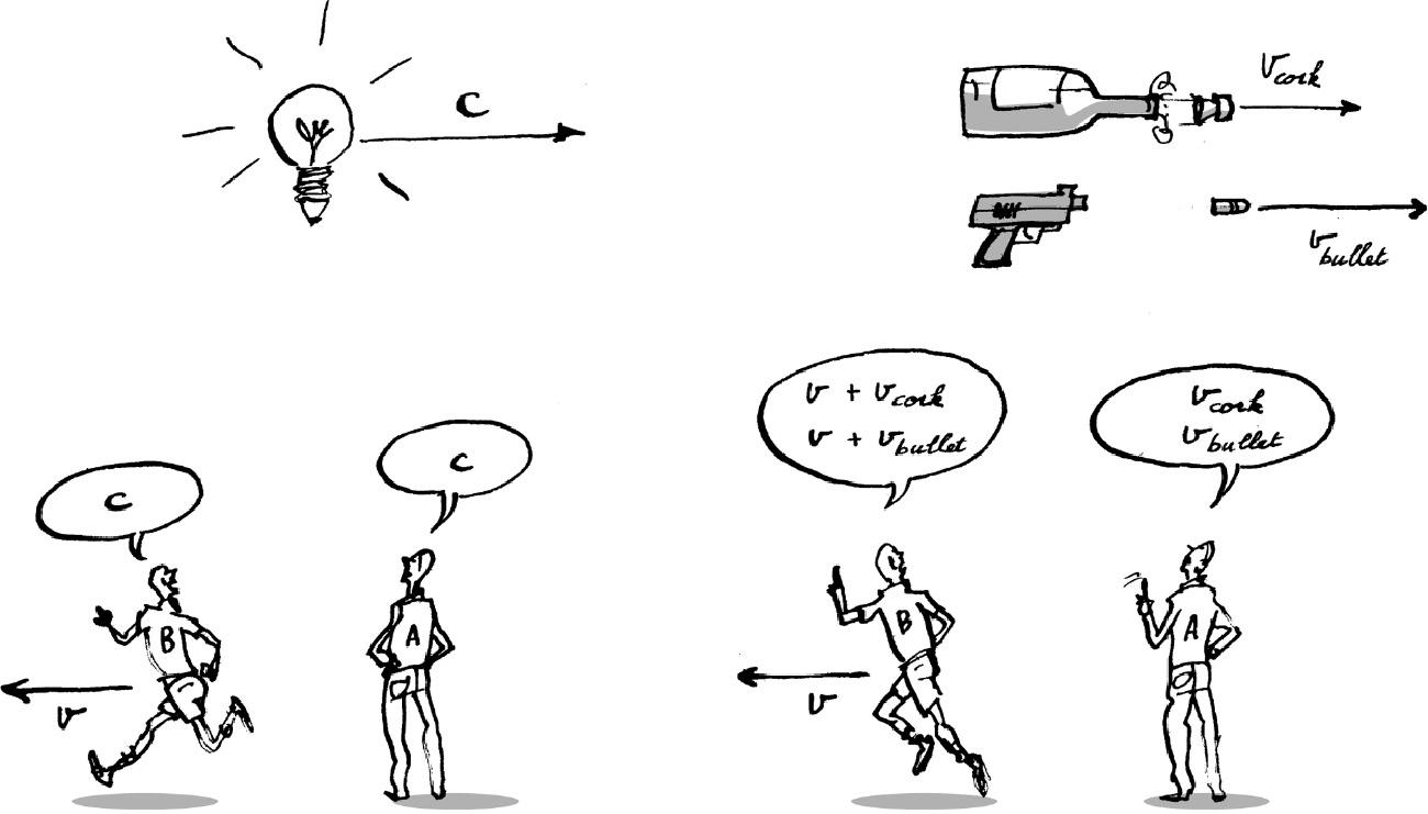 Special Relativity (Appendix) - The Cambridge Companion to