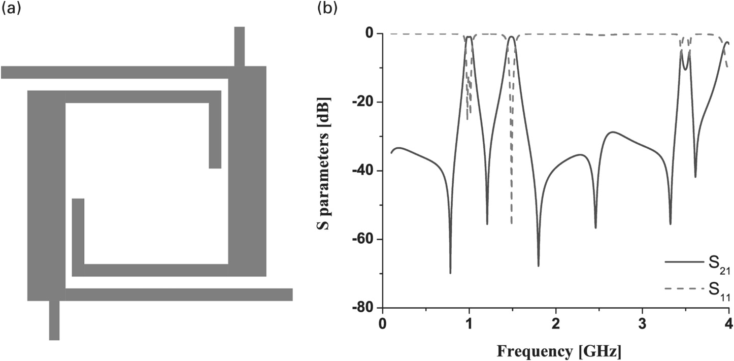 Design methods of multi-band filters (Chapter 2) - Advances