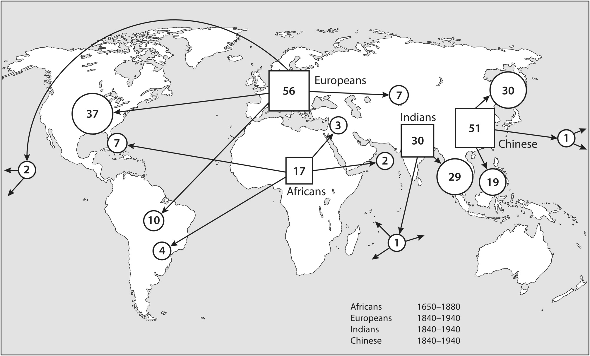 Migration in human history (Chapter 12) - The Cambridge