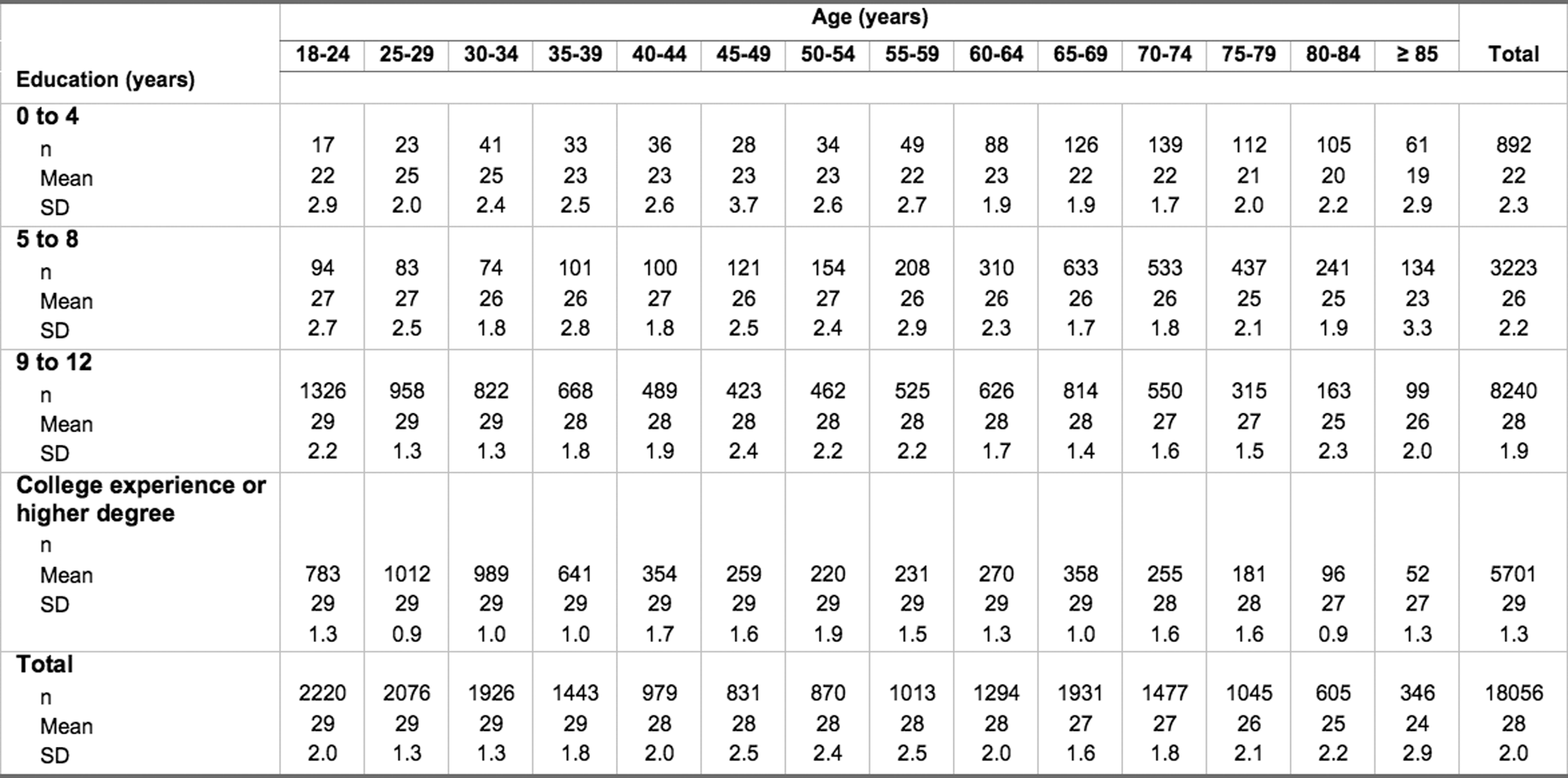 Fixpoint Plaque /à bornes 12, 4/mm, 3/A//–/Blanc Set of 10