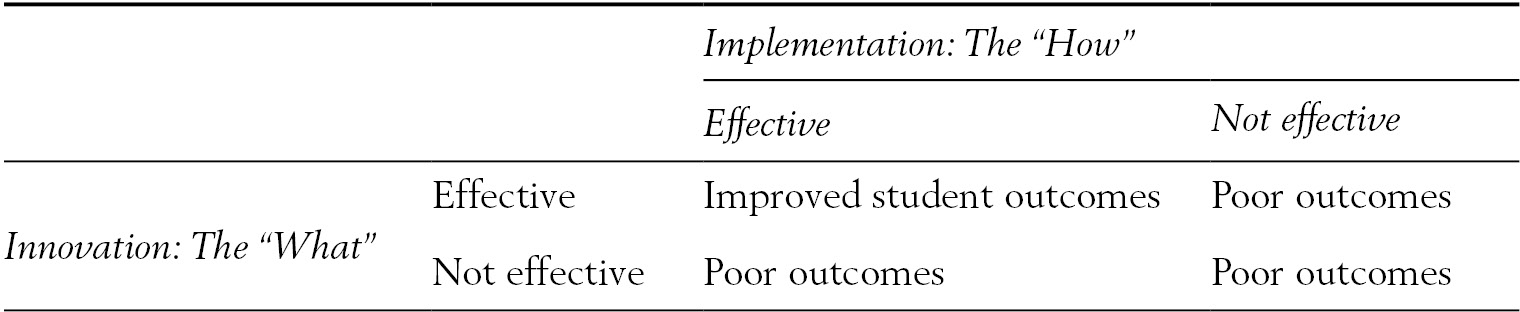 Implementation Science (Chapter 2) - Handbook of