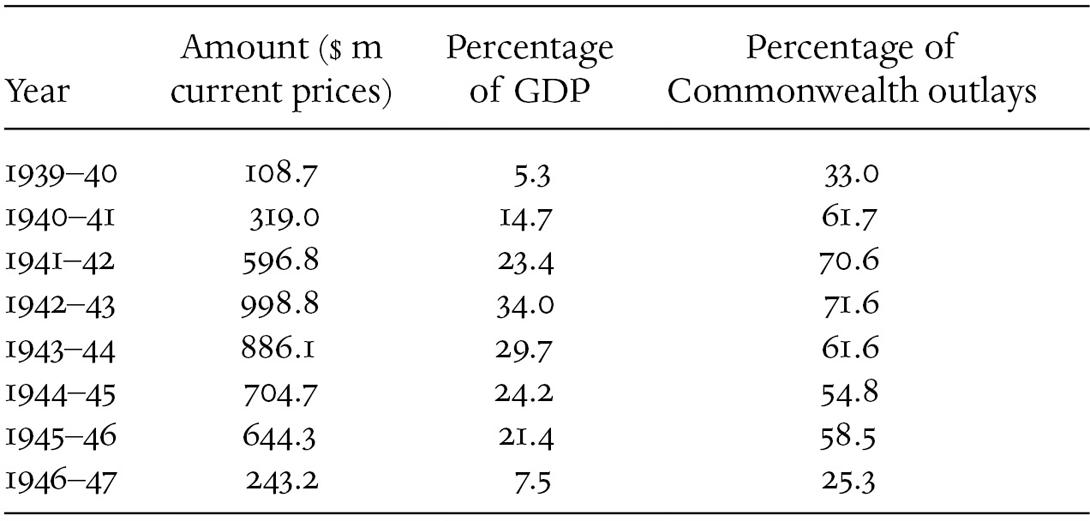 A national economy (Part 4) - The Cambridge Economic History