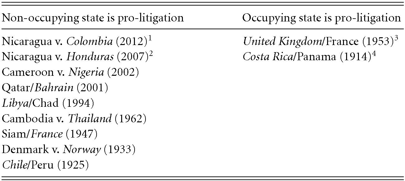 Part (Part III) - Litigating International Law Disputes
