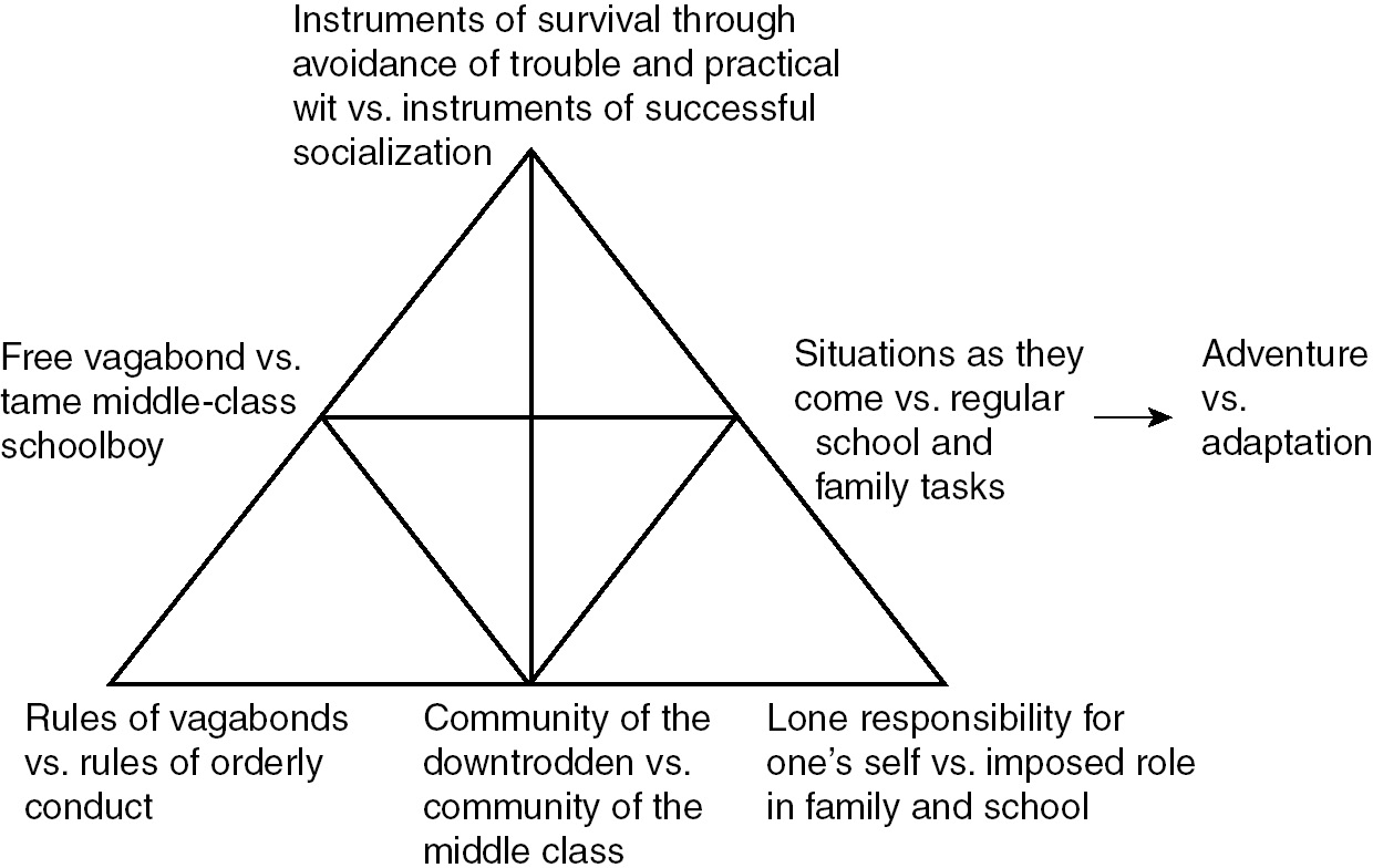 The Zone of Proximal Development as the Basic Category of